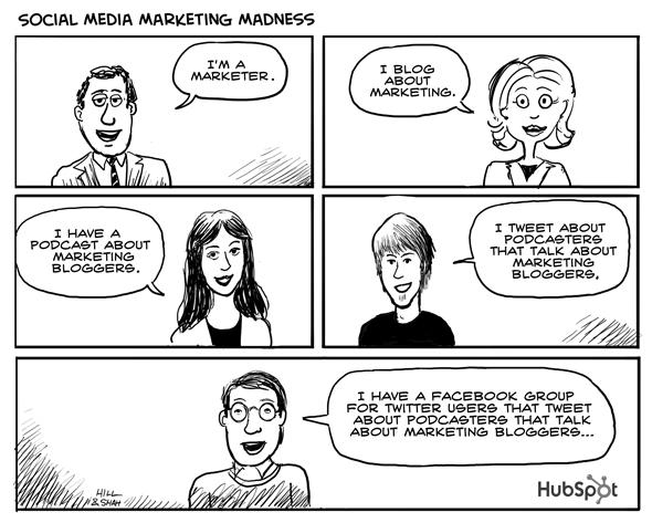 Il marketing sulle reti sociali oe i suoi esperti